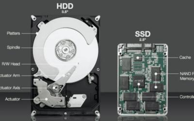Les Disques Durs SSD Flash pour Mac Apple