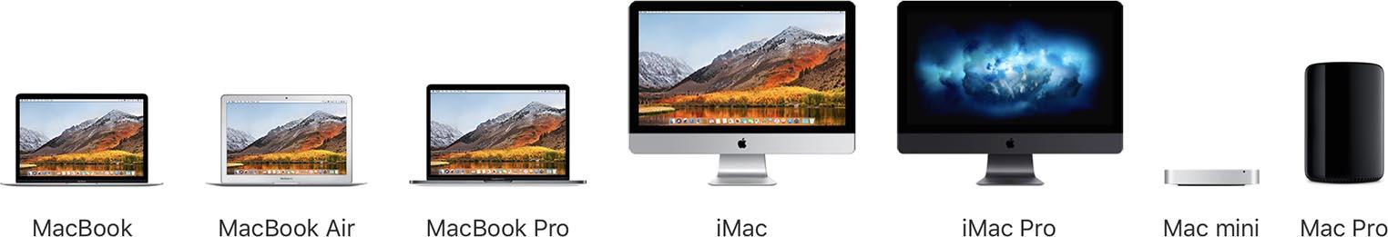 Gamme Apple Modele