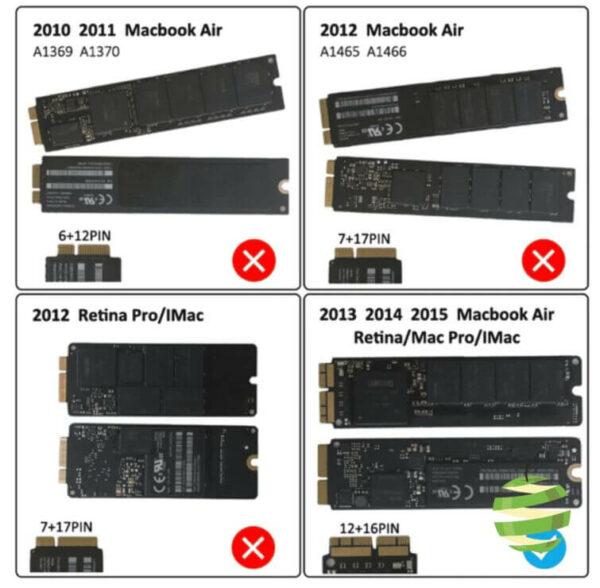 boitier-externe-pour-ssd-pcie-apple-macbook-airpro-mi-2013-a-mi-2015-v5-bestinmac-com